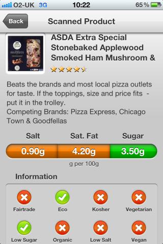 ASDA Extra Special Stonebaked Applewood Smoked Ham Mushroom & Mascarpone Pizza