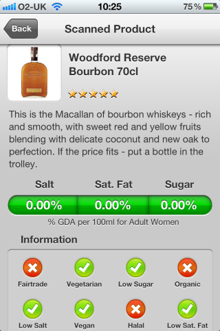 Can I Eat It takes a look at what Bourbon you should be buying.
