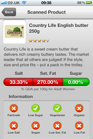 Can I Eat It? The Sunday Times Top App allowing you to scan barcodes from your favourite supermarket products. Can I Eat It iPhone App lets you know what is in the Country Life English butter